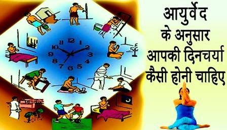 adhunik-bharat-me-ayurved-ka-mahatva-ayusho-vedah-iti-ayurveda